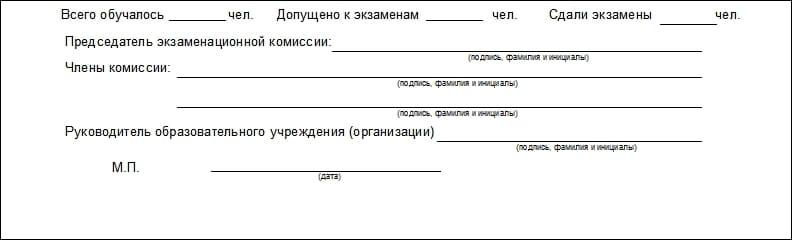 Протокол квалификационного экзамена